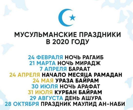 Мусульманские праздники в 2020 году